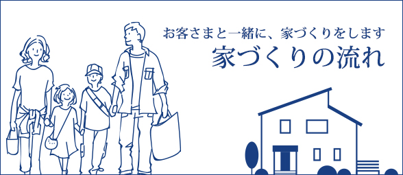 お客さまと一緒に、家づくりをします。家づくりの流れ